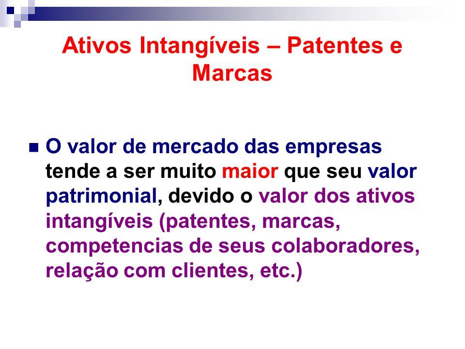 Ativos Intangíveis – Patentes e Marcas O valor de mercado das empresas tende a ser muito maior que seu valor patrimonial, devido o valor dos ativos intangíveis (patentes, marcas, competencias de seus colaboradores, relação com clientes, etc.)