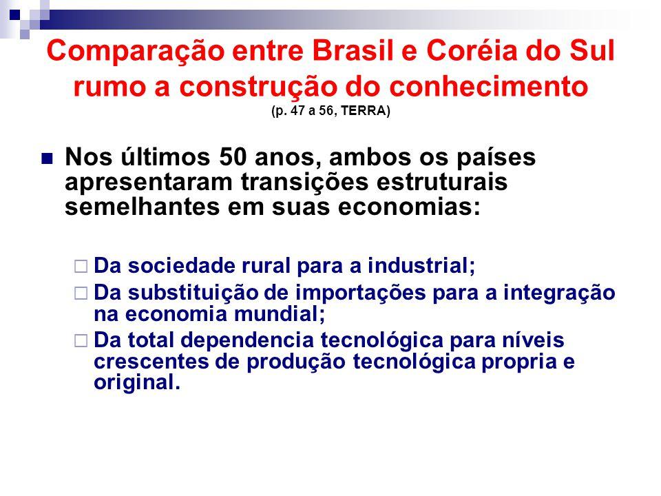 Comparação entre Brasil e Coréia do Sul rumo a construção do conhecimento (p. 47 a 56, TERRA) Nos últimos 50 anos, ambos os países apresentaram transi