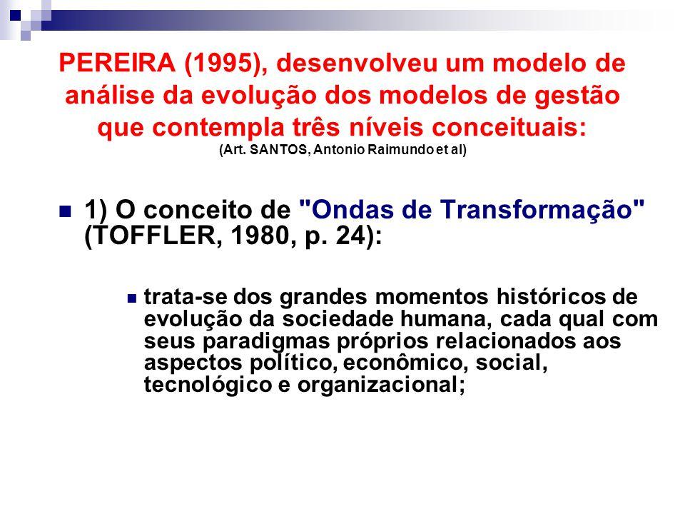 PEREIRA (1995), desenvolveu um modelo de análise da evolução dos modelos de gestão que contempla três níveis conceituais: (Art. SANTOS, Antonio Raimun
