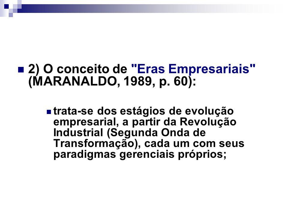 2) O conceito de Eras Empresariais (MARANALDO, 1989, p.