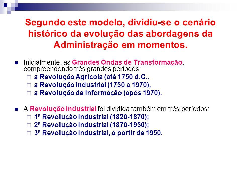 Segundo este modelo, dividiu-se o cenário histórico da evolução das abordagens da Administração em momentos.