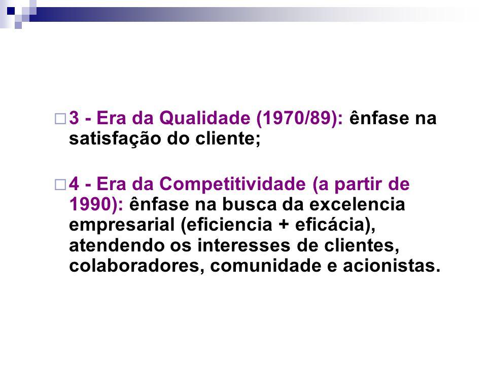  3 - Era da Qualidade (1970/89): ênfase na satisfação do cliente;  4 - Era da Competitividade (a partir de 1990): ênfase na busca da excelencia empresarial (eficiencia + eficácia), atendendo os interesses de clientes, colaboradores, comunidade e acionistas.