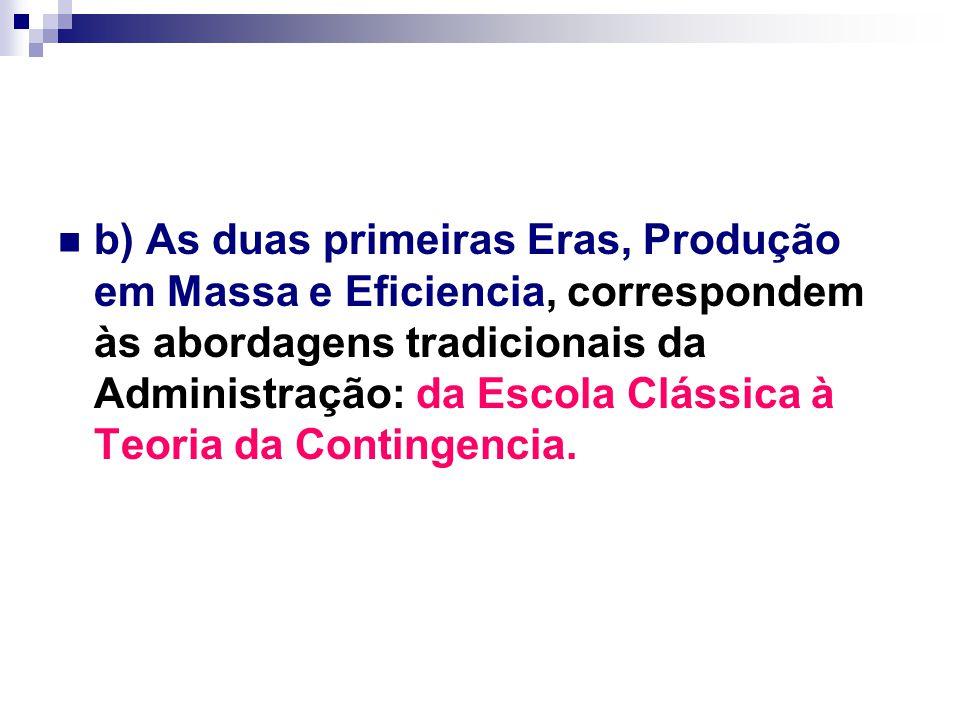 b) As duas primeiras Eras, Produção em Massa e Eficiencia, correspondem às abordagens tradicionais da Administração: da Escola Clássica à Teoria da Co