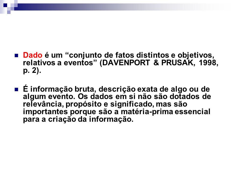 Dado é um conjunto de fatos distintos e objetivos, relativos a eventos (DAVENPORT & PRUSAK, 1998, p.