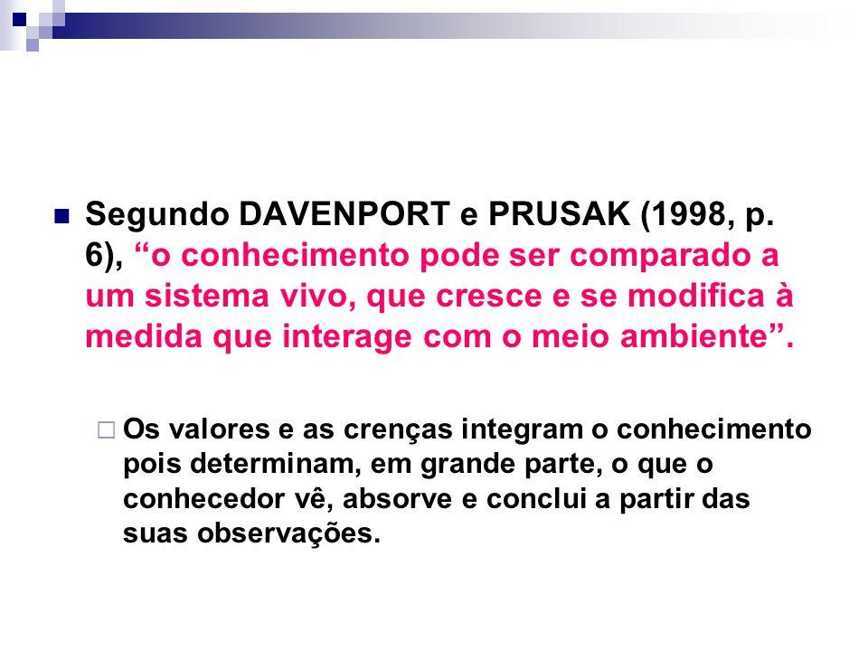 Segundo DAVENPORT e PRUSAK (1998, p.