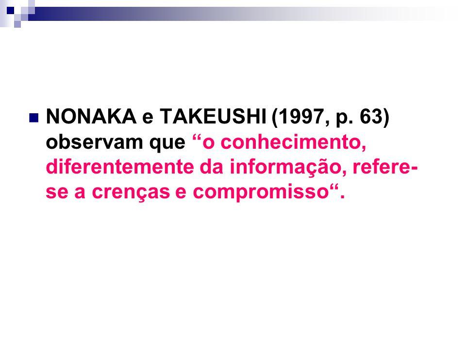 """NONAKA e TAKEUSHI (1997, p. 63) observam que """"o conhecimento, diferentemente da informação, refere- se a crenças e compromisso""""."""