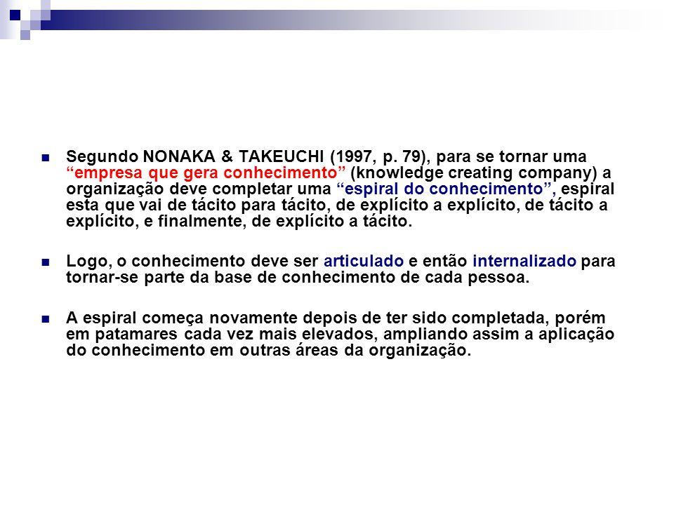 """Segundo NONAKA & TAKEUCHI (1997, p. 79), para se tornar uma """"empresa que gera conhecimento"""" (knowledge creating company) a organização deve completar"""