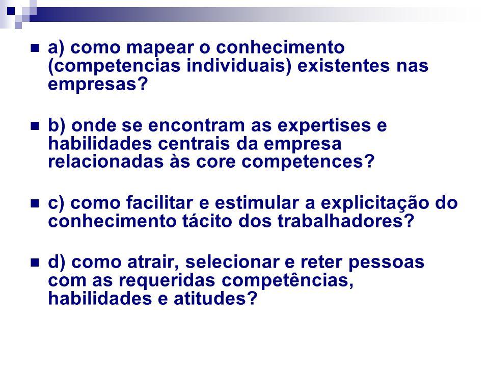 a) como mapear o conhecimento (competencias individuais) existentes nas empresas? b) onde se encontram as expertises e habilidades centrais da empresa