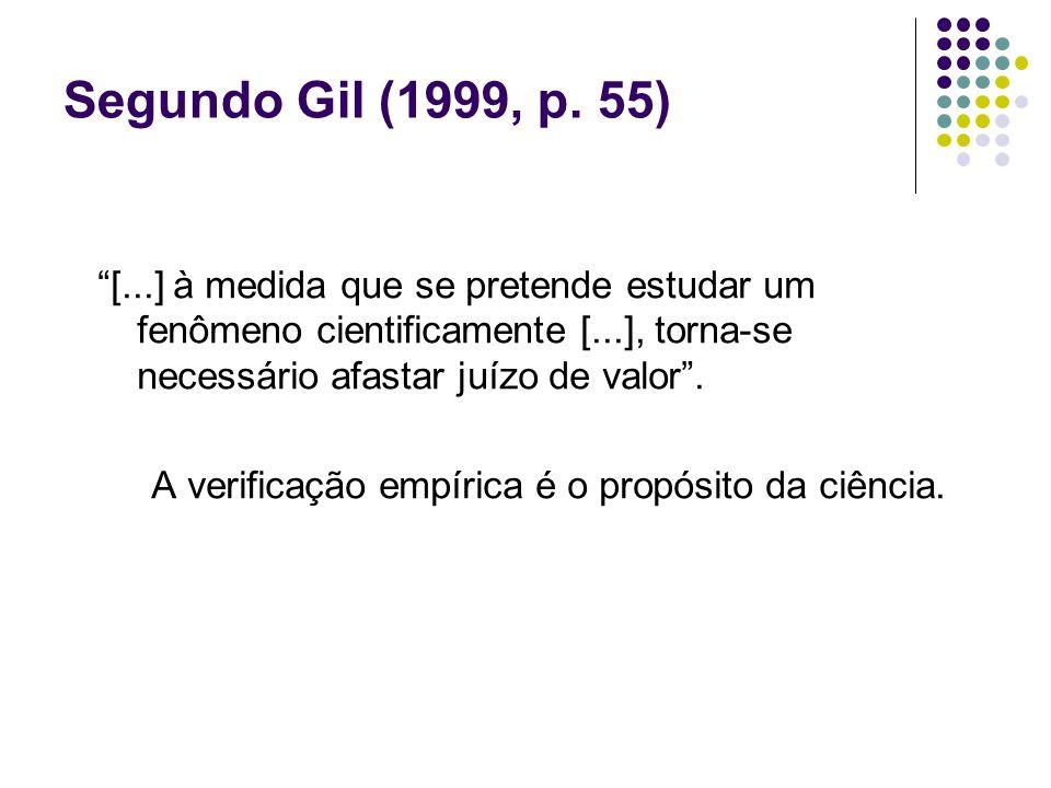 Segundo Gil (1999, p.