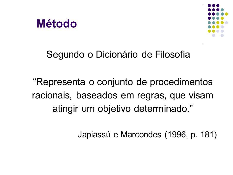 Método Segundo o Dicionário de Filosofia Representa o conjunto de procedimentos racionais, baseados em regras, que visam atingir um objetivo determinado. Japiassú e Marcondes (1996, p.