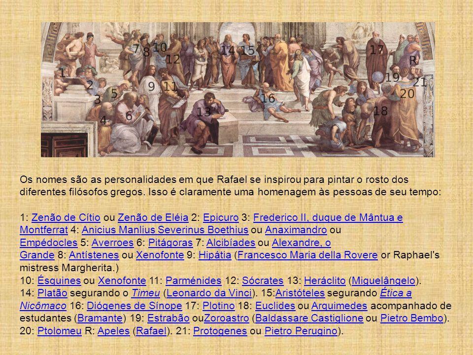 Os nomes são as personalidades em que Rafael se inspirou para pintar o rosto dos diferentes filósofos gregos. Isso é claramente uma homenagem às pesso