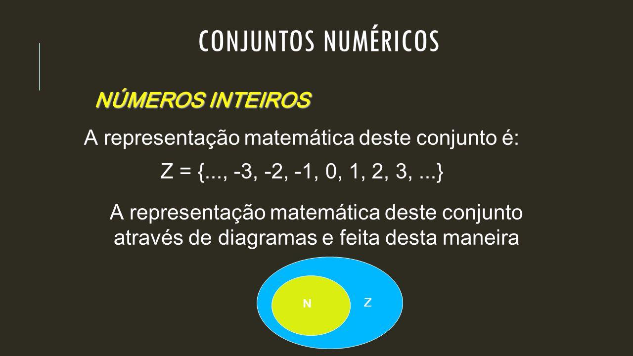 NÚMEROS INTEIROS A representação matemática deste conjunto é: Z = {..., -3, -2, -1, 0, 1, 2, 3,...} A representação matemática deste conjunto através