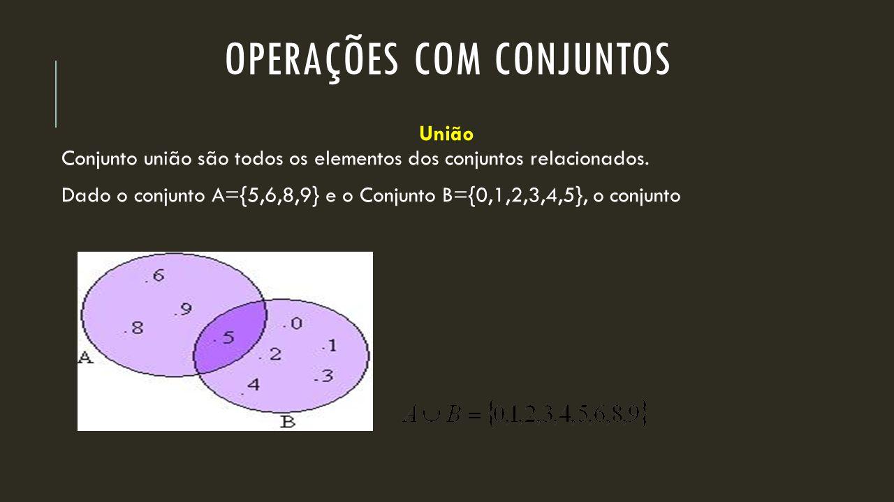 União Conjunto união são todos os elementos dos conjuntos relacionados. Dado o conjunto A={5,6,8,9} e o Conjunto B={0,1,2,3,4,5}, o conjunto OPERAÇÕES
