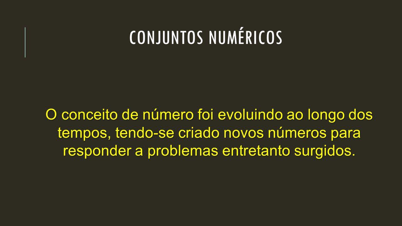 CONJUNTOS NUMÉRICOS O conceito de número foi evoluindo ao longo dos tempos, tendo-se criado novos números para responder a problemas entretanto surgid
