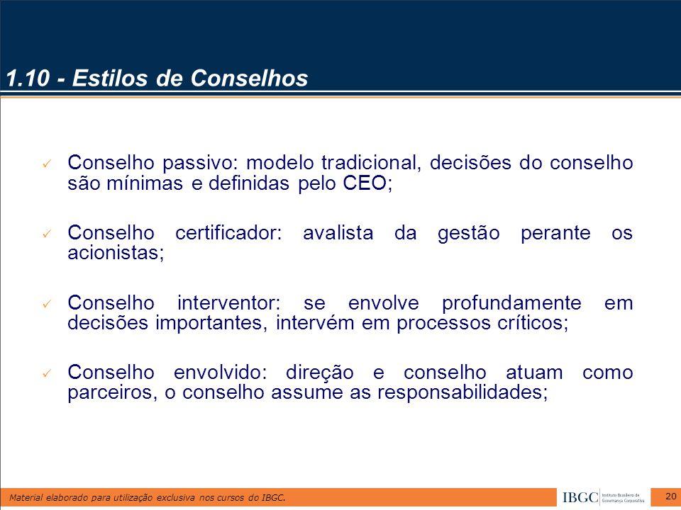 Material elaborado para utilização exclusiva nos cursos do IBGC. 20 1.10 - Estilos de Conselhos Conselho passivo: modelo tradicional, decisões do cons