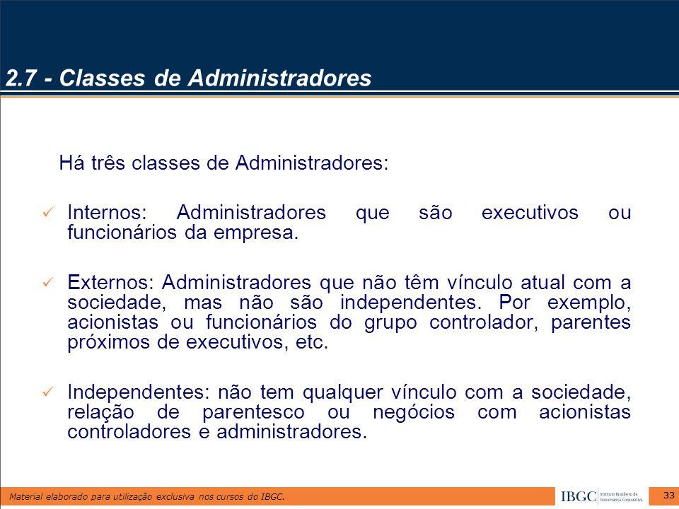 Material elaborado para utilização exclusiva nos cursos do IBGC. 33 2.7 - Classes de Administradores Há três classes de Administradores: Internos: Adm