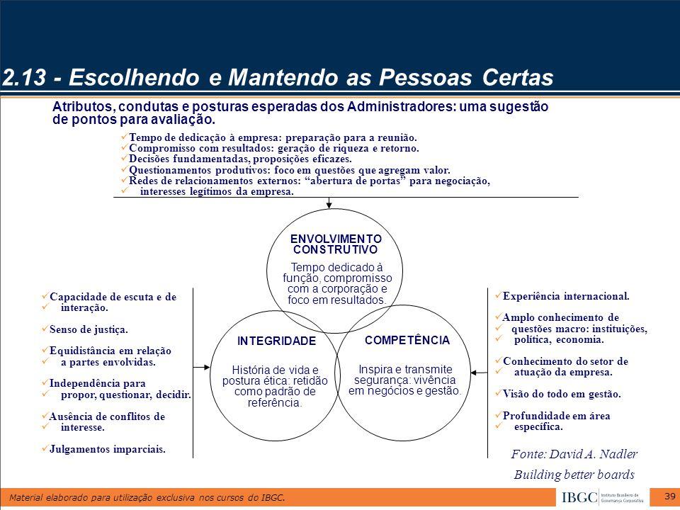 Material elaborado para utilização exclusiva nos cursos do IBGC. 39 2.13 - Escolhendo e Mantendo as Pessoas Certas Atributos, condutas e posturas espe