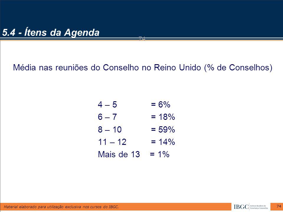 Material elaborado para utilização exclusiva nos cursos do IBGC. 74 5.4 - Ítens da Agenda Média nas reuniões do Conselho no Reino Unido (% de Conselho