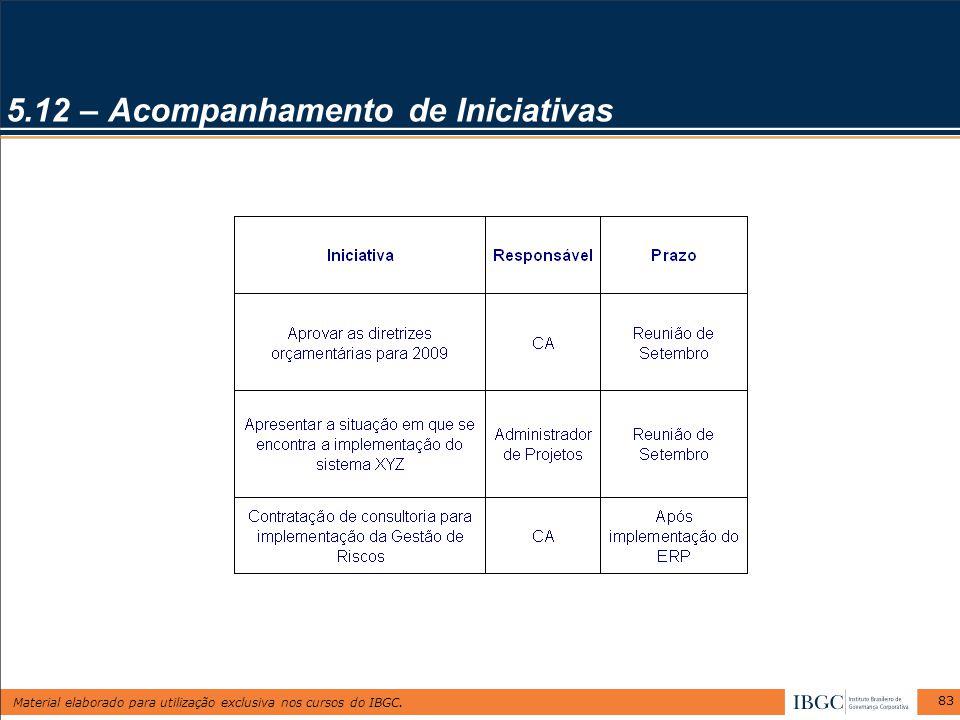 Material elaborado para utilização exclusiva nos cursos do IBGC. 83 5.12 – Acompanhamento de Iniciativas