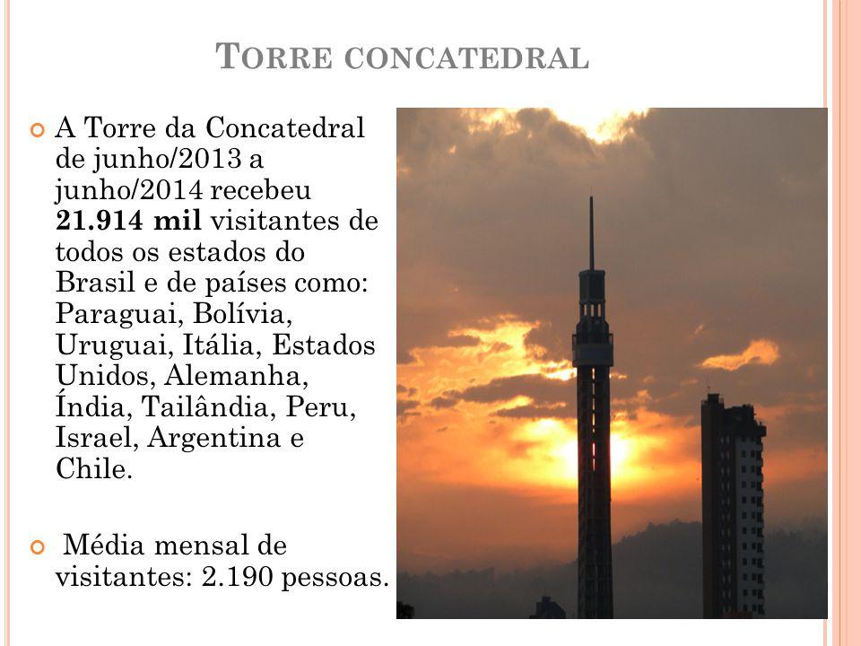 T ORRE CONCATEDRAL A Torre da Concatedral de junho/2013 a junho/2014 recebeu 21.914 mil visitantes de todos os estados do Brasil e de países como: Par