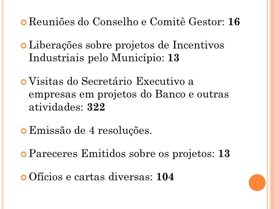 Reuniões do Conselho e Comitê Gestor: 16 Liberações sobre projetos de Incentivos Industriais pelo Município: 13 Visitas do Secretário Executivo a empr