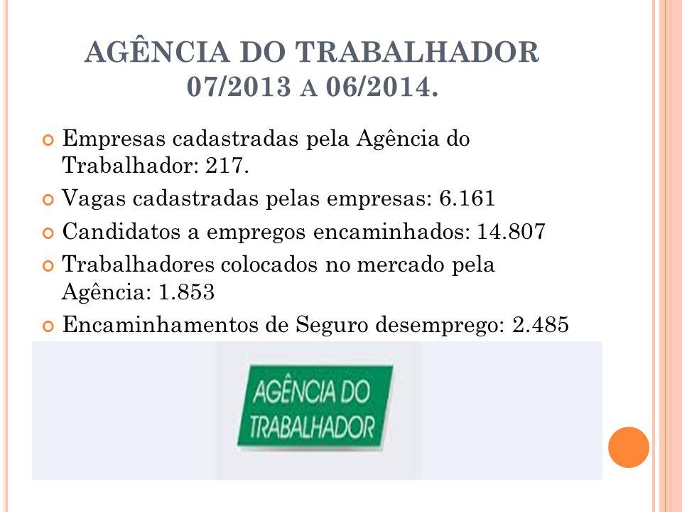 AGÊNCIA DO TRABALHADOR 07/2013 A 06/2014. Empresas cadastradas pela Agência do Trabalhador: 217. Vagas cadastradas pelas empresas: 6.161 Candidatos a