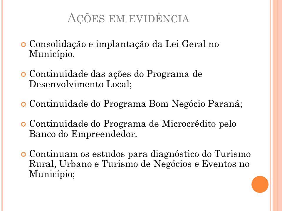 A ÇÕES EM EVIDÊNCIA Consolidação e implantação da Lei Geral no Município. Continuidade das ações do Programa de Desenvolvimento Local; Continuidade do