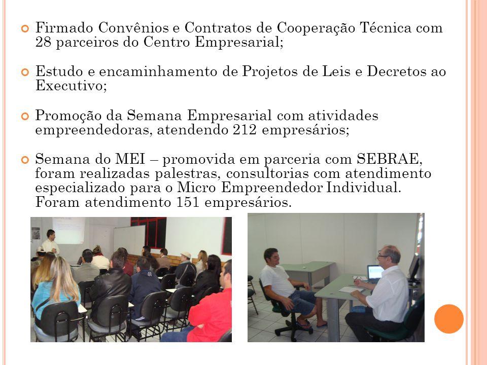 Firmado Convênios e Contratos de Cooperação Técnica com 28 parceiros do Centro Empresarial; Estudo e encaminhamento de Projetos de Leis e Decretos ao