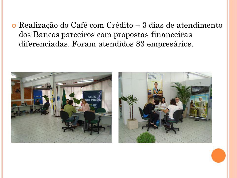 Realização do Café com Crédito – 3 dias de atendimento dos Bancos parceiros com propostas financeiras diferenciadas. Foram atendidos 83 empresários.