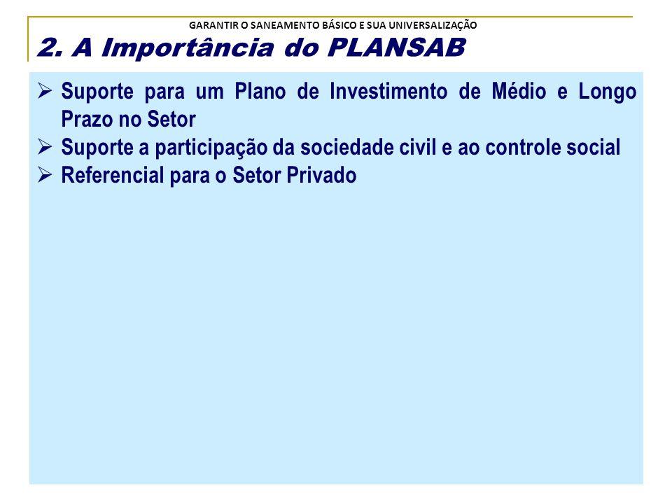 Ministério das Cidades Secretaria Nacional de Saneamento Ambiental GARANTIR O SANEAMENTO BÁSICO E SUA UNIVERSALIZAÇÃO ** Considera Valores de Investim