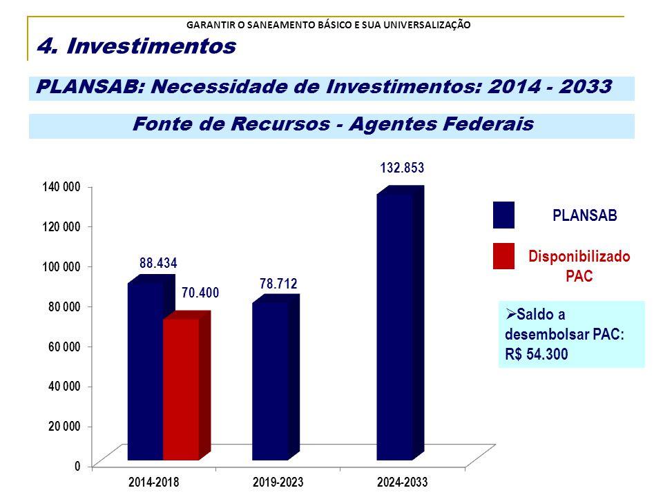 Ministério das Cidades Secretaria Nacional de Saneamento Ambiental GARANTIR O SANEAMENTO BÁSICO E SUA UNIVERSALIZAÇÃO PLANSAB: Necessidade de Investim