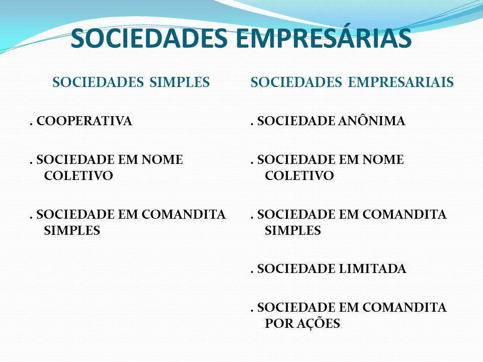 SOCIEDADES EMPRESÁRIAS SOCIEDADES SIMPLES SOCIEDADES EMPRESARIAIS. COOPERATIVA. SOCIEDADE EM NOME COLETIVO. SOCIEDADE EM COMANDITA SIMPLES. SOCIEDADE