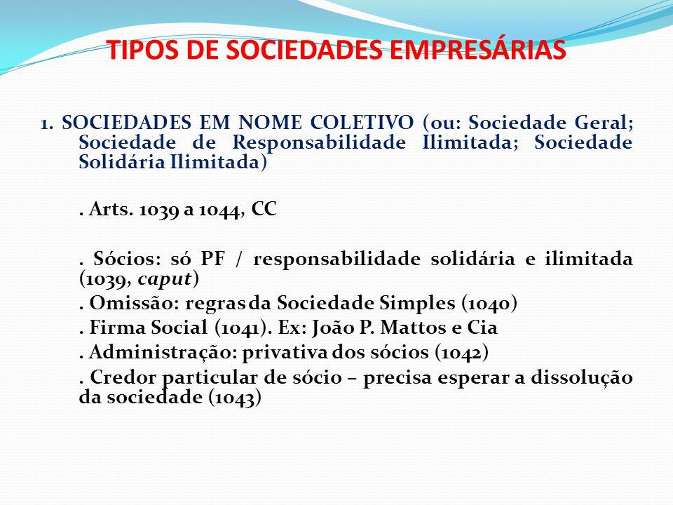 TIPOS DE SOCIEDADES EMPRESÁRIAS 1. SOCIEDADES EM NOME COLETIVO (ou: Sociedade Geral; Sociedade de Responsabilidade Ilimitada; Sociedade Solidária Ilim