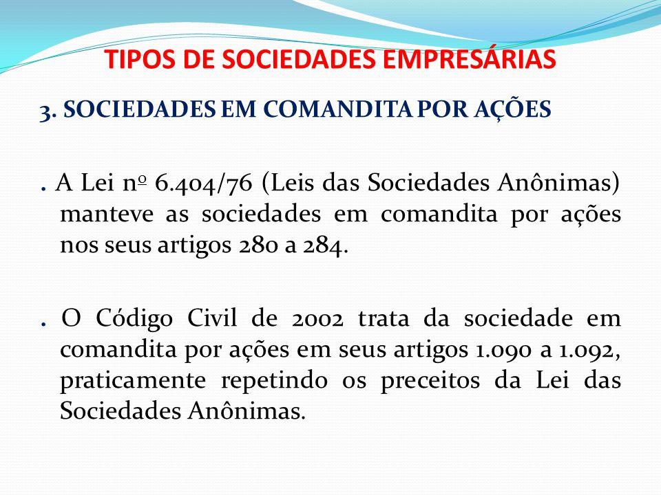 TIPOS DE SOCIEDADES EMPRESÁRIAS 3. SOCIEDADES EM COMANDITA POR AÇÕES. A Lei n o 6.404/76 (Leis das Sociedades Anônimas) manteve as sociedades em coman