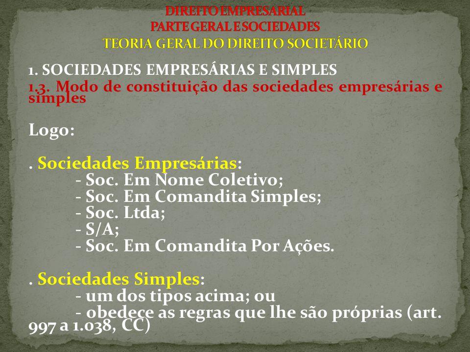 1. SOCIEDADES EMPRESÁRIAS E SIMPLES 1.3. Modo de constituição das sociedades empresárias e simples Logo:. Sociedades Empresárias: - Soc. Em Nome Colet