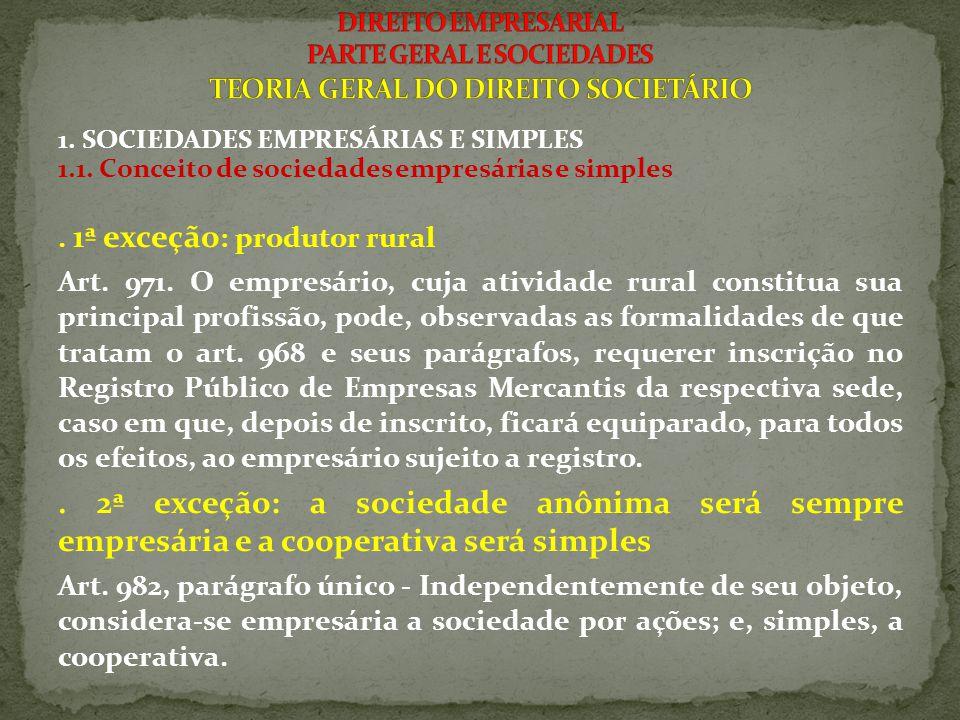 1. SOCIEDADES EMPRESÁRIAS E SIMPLES 1.1. Conceito de sociedades empresárias e simples. 1ª exceção : produtor rural Art. 971. O empresário, cuja ativid