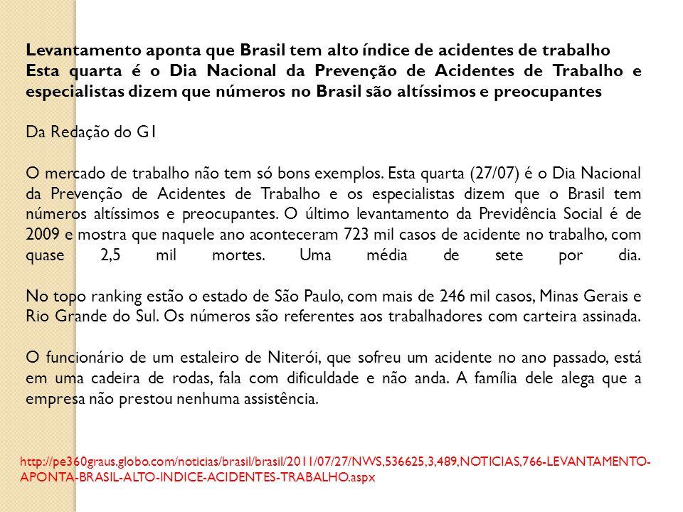Levantamento aponta que Brasil tem alto índice de acidentes de trabalho Esta quarta é o Dia Nacional da Prevenção de Acidentes de Trabalho e especialistas dizem que números no Brasil são altíssimos e preocupantes Da Redação do G1 O mercado de trabalho não tem só bons exemplos.