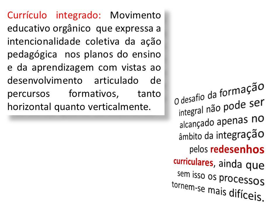 Currículo integrado: Movimento educativo orgânico que expressa a intencionalidade coletiva da ação pedagógica nos planos do ensino e da aprendizagem c