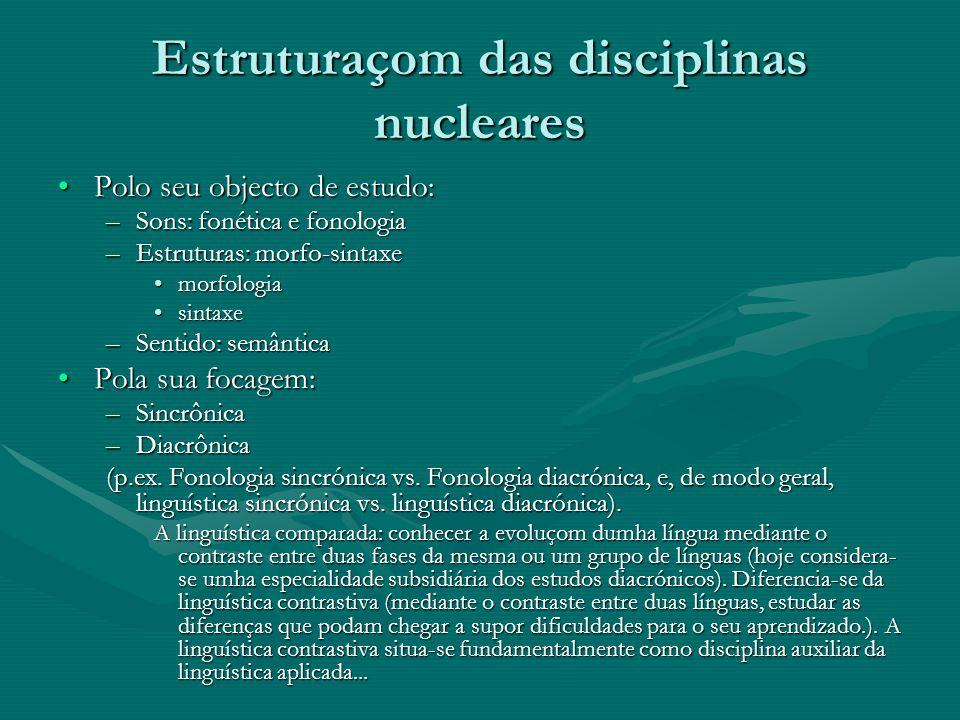 Estruturaçom das disciplinas nucleares Polo seu carácter: geral vs.