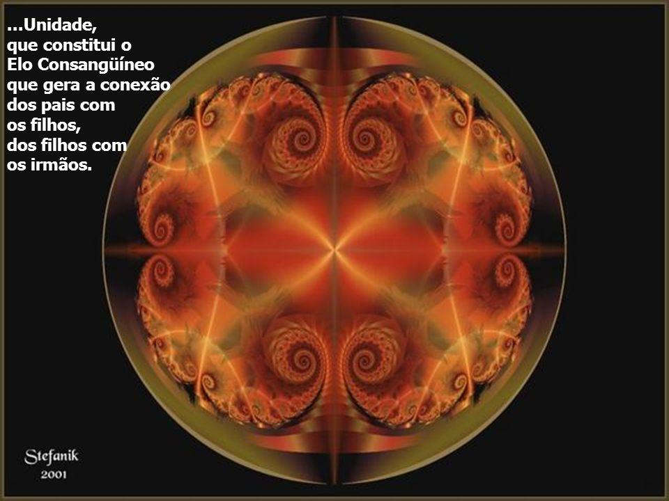 Em cada Partícula Infinitesimal da Criação reside o Gene da Mônada, que a constitui.
