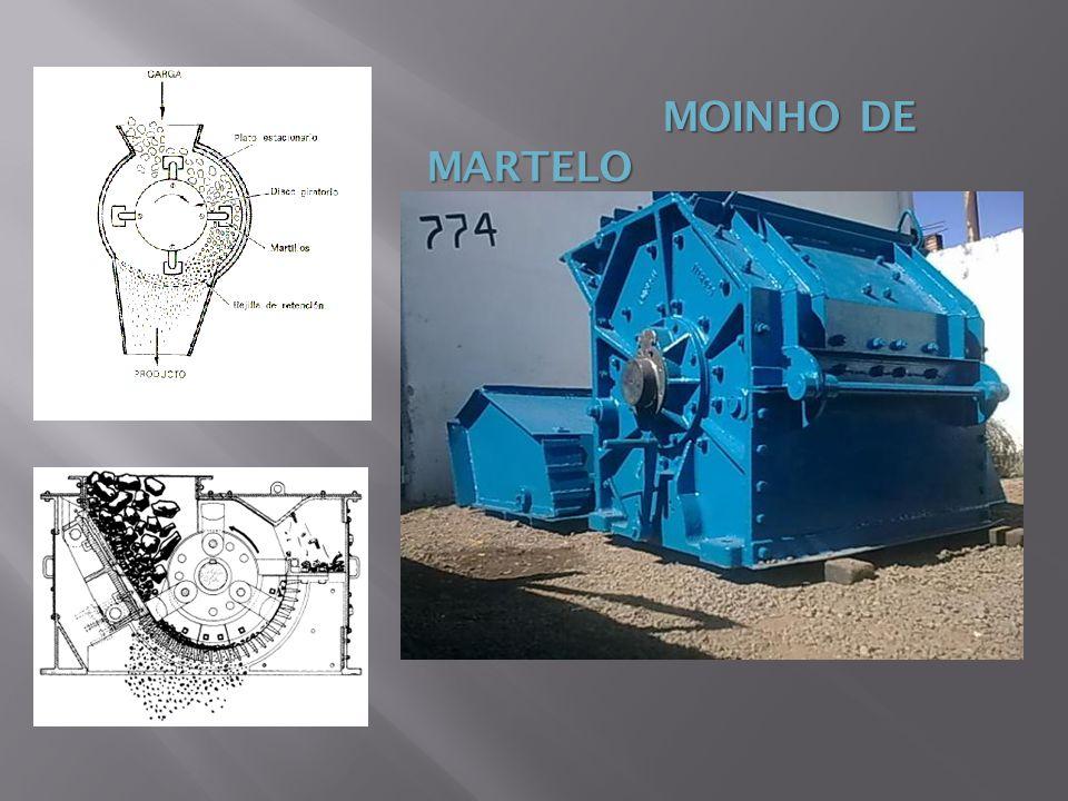 MOINHO DE MARTELO MOINHO DE MARTELO