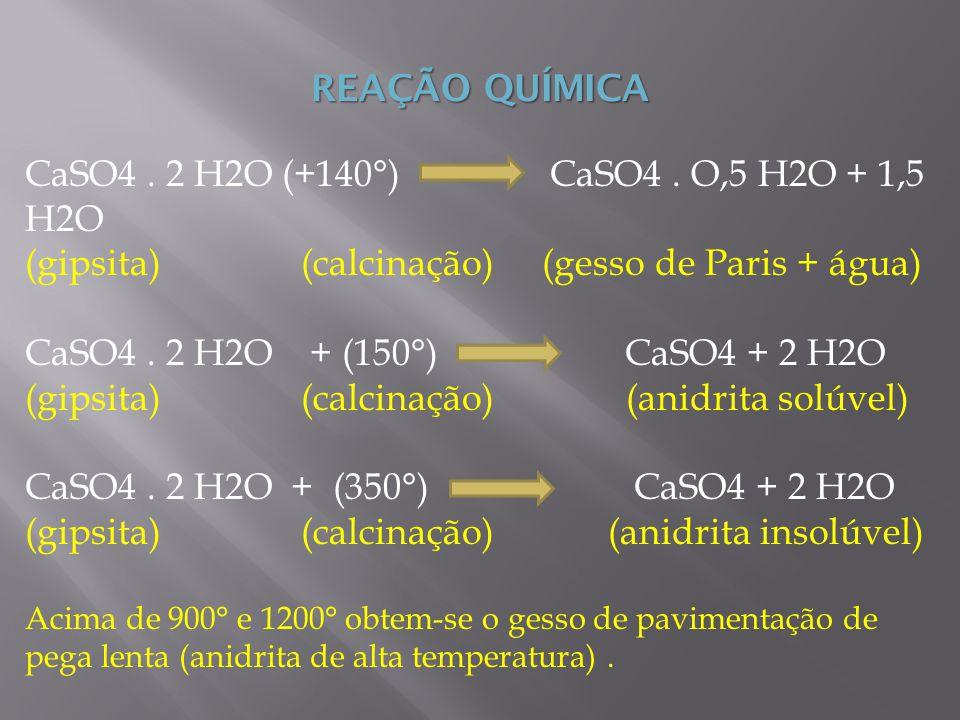 REAÇÃO QUÍMICA CaSO4. 2 H2O (+140°) CaSO4. O,5 H2O + 1,5 H2O (gipsita) (calcinação) (gesso de Paris + água) CaSO4. 2 H2O + (150°) CaSO4 + 2 H2O (gipsi