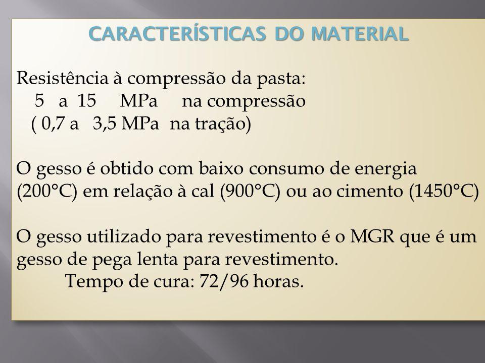 CARACTERÍSTICAS DO MATERIAL Resistência à compressão da pasta: 5 a 15 MPa na compressão ( 0,7 a 3,5 MPa na tração) O gesso é obtido com baixo consumo
