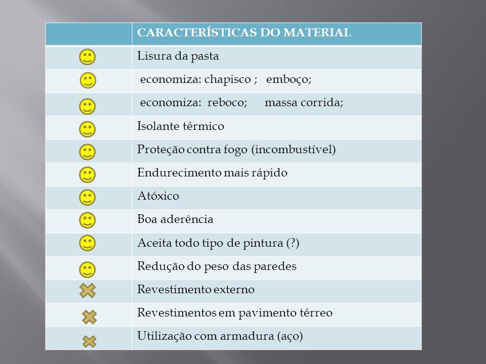 CARACTERÍSTICAS DO MATERIAL Lisura da pasta economiza: chapisco ; emboço; economiza: reboco; massa corrida; Isolante térmico Proteção contra fogo (inc