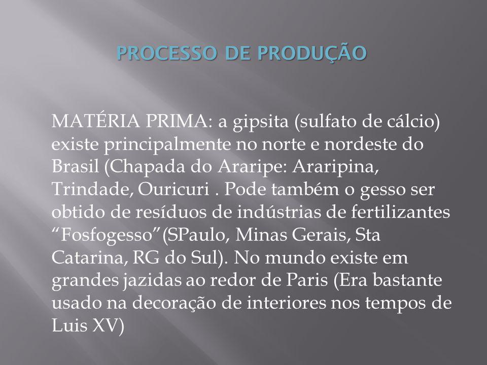 PROCESSO DE PRODUÇÃO MATÉRIA PRIMA: a gipsita (sulfato de cálcio) existe principalmente no norte e nordeste do Brasil (Chapada do Araripe: Araripina,