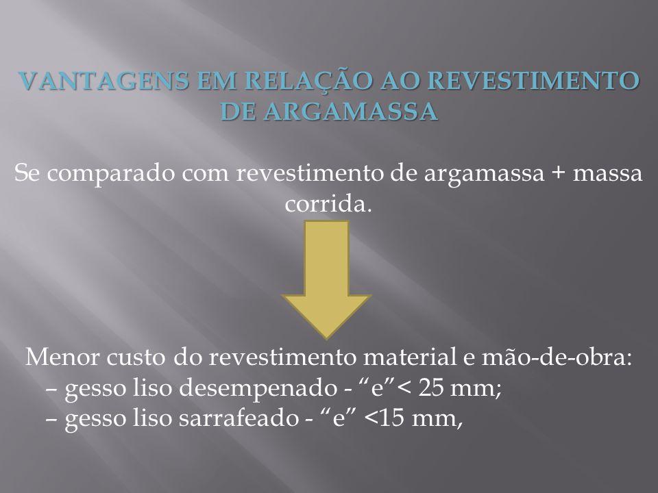VANTAGENS EM RELAÇÃO AO REVESTIMENTO DE ARGAMASSA Se comparado com revestimento de argamassa + massa corrida. Menor custo do revestimento material e m