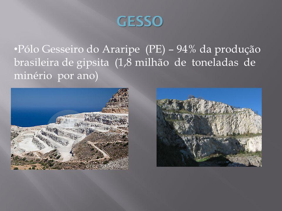 PROCESSO DE PRODUÇÃO gesso é um mineral, a composição química principal é o sulfato de cálcio (CaSO4).