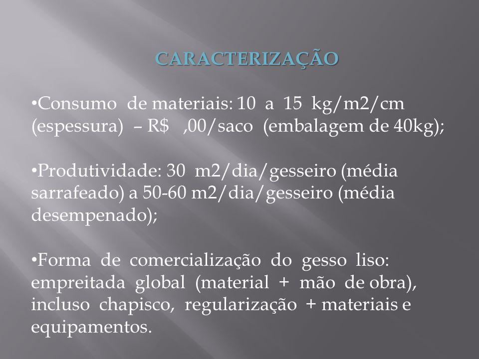 CARACTERIZAÇÃO Consumo de materiais: 10 a 15 kg/m2/cm (espessura) – R$,00/saco (embalagem de 40kg); Produtividade: 30 m2/dia/gesseiro (média sarrafead