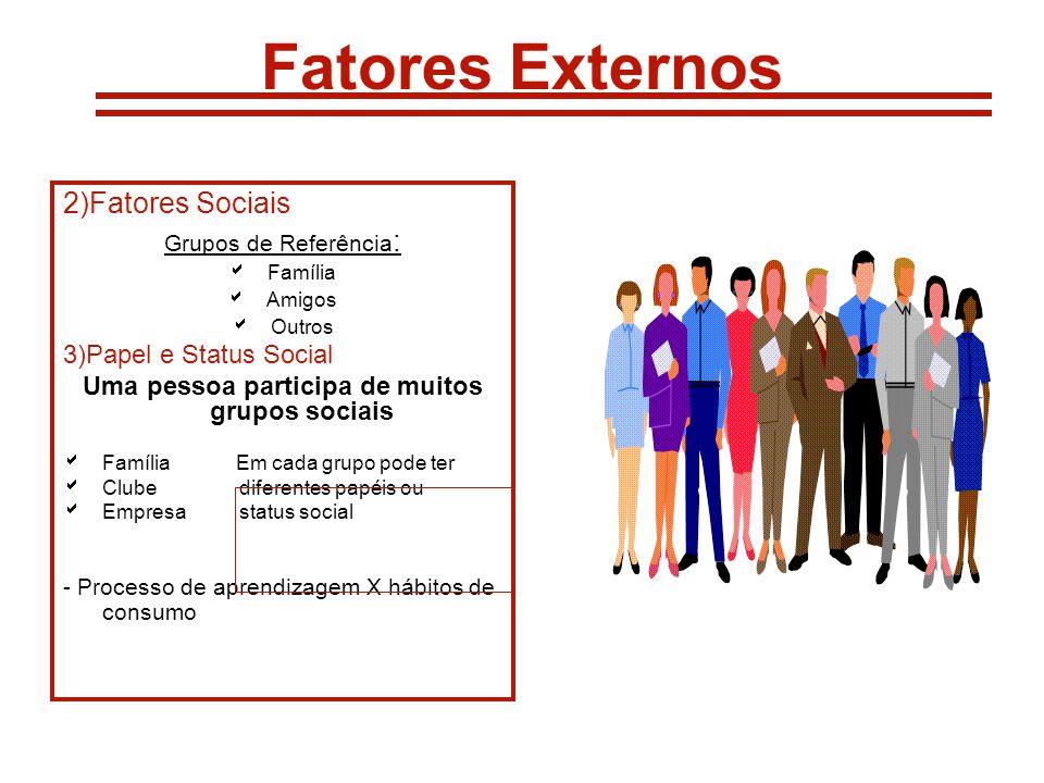 Fatores Externos 2)Fatores Sociais Grupos de Referência :  Família  Amigos  Outros 3)Papel e Status Social Uma pessoa participa de muitos grupos so