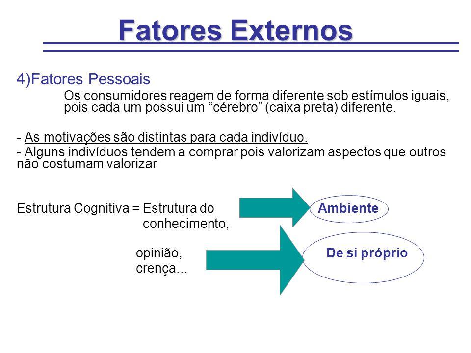 """Fatores Externos 4)Fatores Pessoais Os consumidores reagem de forma diferente sob estímulos iguais, pois cada um possui um """"cérebro"""" (caixa preta) dif"""